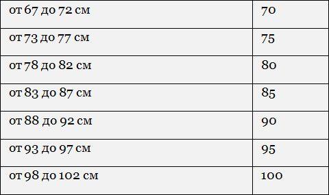 Как определить какой размер груди. Таблица