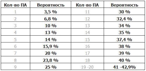 neregulyarnyj-czikl-i-beremennost-10