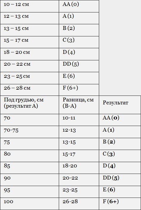 opredelit-razmer-siski